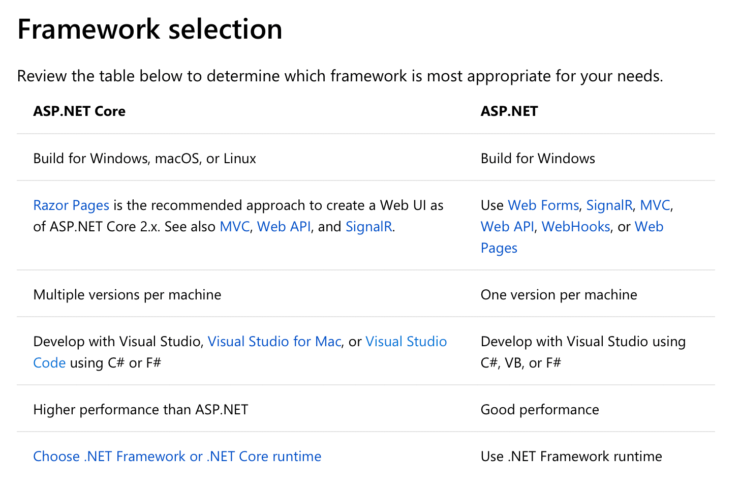 Framework Selection